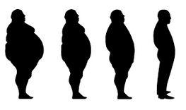 Donne che sanno  obesità  riboli  sovrapeso  perrone  napoli