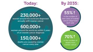 Infografica numeri tumore ovarico 1
