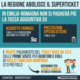 Superticket  ticket  abolizione  emilia romagna  tassa  salute