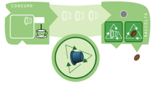 Crowdfunding  caffè senza tracce  macchinari  bicocca