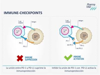 PhM_Inmune_checkpoints_ESP