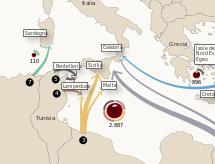 Environmental Research  cnr  migrazione  italia  studio  immigrati  clima  pasini  Amendola  africa  Sahel