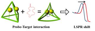 Cnr  origami  dna  diagnosi  ricerca