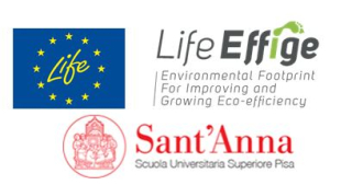 Sant'anna  ettore  made green in italy  marchio