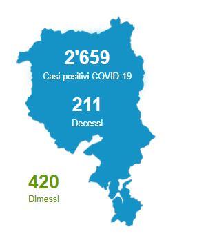 SMCC  Coronavirus  covid-19  morti  svizzera  tamponi  positivi  igiene  mani  sapone  alcol  ticino