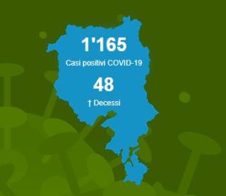 Ticino  coronavirus  svizzera  covid-19  tampone  positivi  intubati  terapia intensiva  hotline
