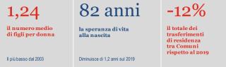 Istat  dati  italia  nascite  morti  decessi  covid  coronavirus  popolazione  migrazione  mobilità  trasferimento  residenza  estero